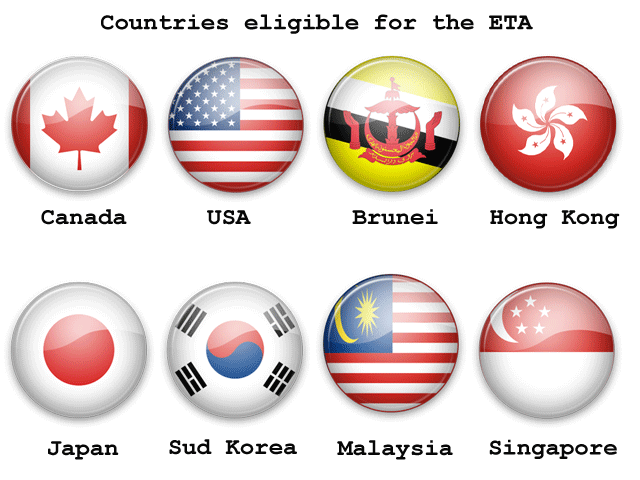 Countries-eligible-for-the-ETA-australia-Visa